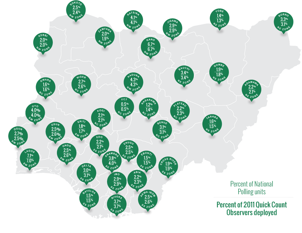 Percent of National Polling Units & Percent of 2011 Quick Count Observers Deployed.